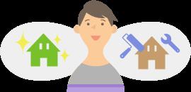 リフォーム・新築・中古住宅購入等のご用途を問わず、同じ金利で利用できます!